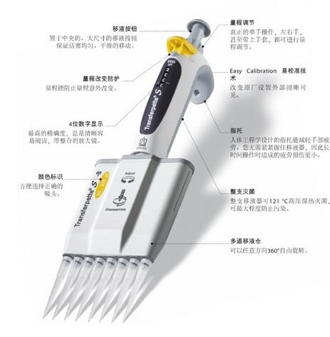 普兰德Transferpette® S-8/-12多通道移液器