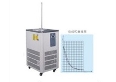 巩义予华DLSB-5/120低温冷却液循环泵