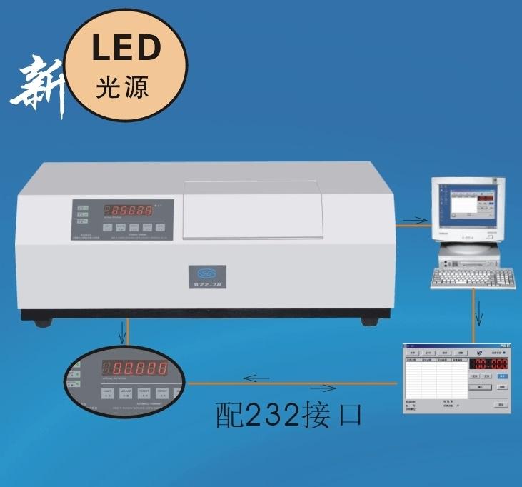 上海索光WZZ-3D自动旋光仪